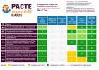 rencontredupactepourlatransitionenligne_pacte_paris_engagements_2nd-tour_v2-page-004.jpg